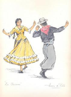 Credit: Vega, C. (1962): Danzas Argentinas. Buenos Aires: Fondo Nacional de Las Artes